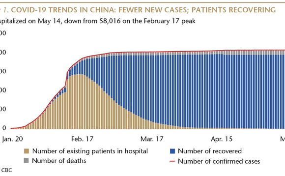 China figure 1 patients recovering 580x358